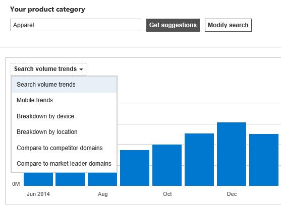 Bing Ads Keywordplanner