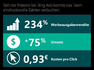 myposter GmbH Datentabelle