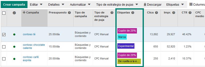 cómo configurar etiquetas en Bing Ads