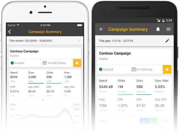 Bing Ads for iOS & Android campaign monitoring updates