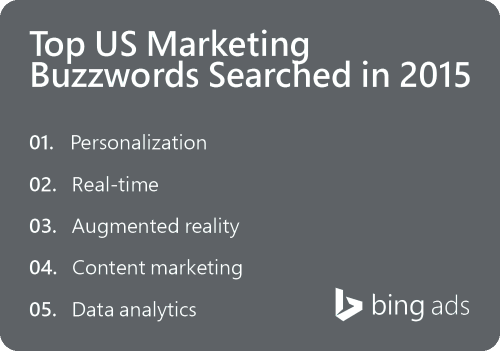 bing ads 2016 predictions