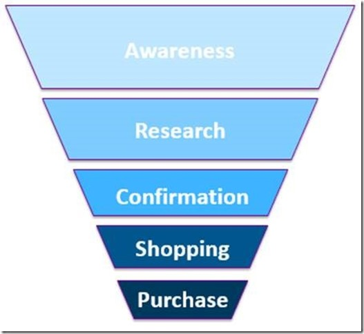 the need of consumer awareness at Economics consumerawareness notes module - 8 contemporary economic issues 114 24 consumer awareness tosatisfyvariouswantspeoplepurchasegoodsandservicesbypaying.