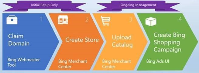 Bing Shopping 1