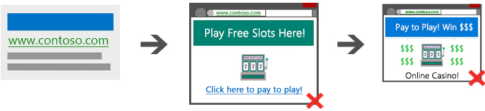 Adwords guidelines gambling casino series