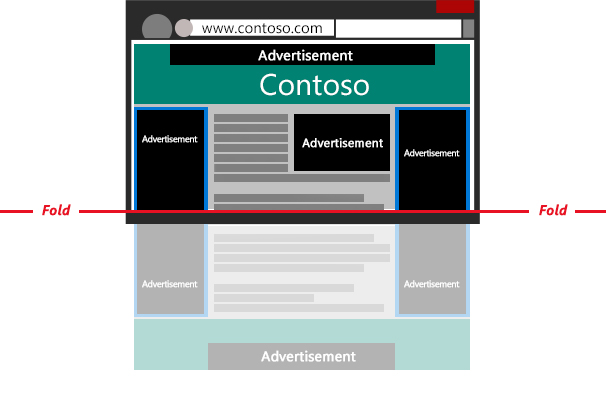 Illustration of a landing page featuring a high density of advertisements above the fold.