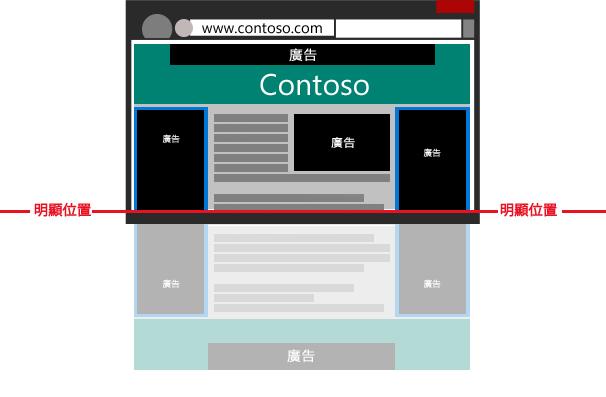 不要在網頁的上方明顯位置顯示高密度的廣告。