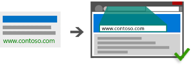 Illustration of an ad leading to a related domain.