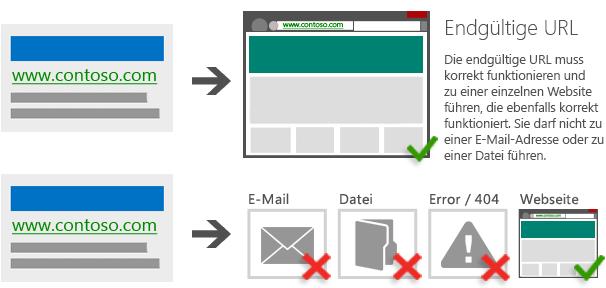 Darstellung einer Anzeige, die zu einer Ziel-URL führt, die ordnungsgemäß ausgeführt wird und zu einer einzelnen aktiven Website aufgelöst wird/Darstellung einer Anzeige, die zu einer E-Mail-Adresse, Datei oder Seite mit einem Statuscode404 oder einem anderem Statuscode4xx führt.