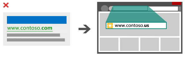 Illustration of an ad and display URL leading to a different landing page URL.