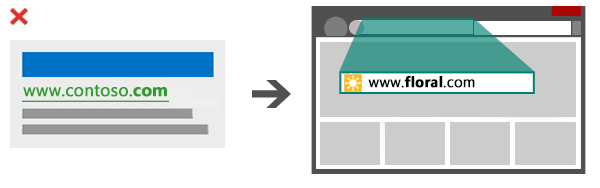 Illustration d'une annonce et d'une URL d'affichage qui mène vers une URL de page de destination différente.