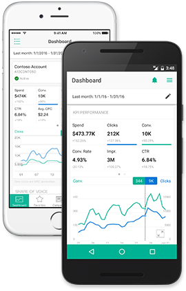 Illustration of the Bing Ads app dashboard displayed on iPhone and Android smartphones.