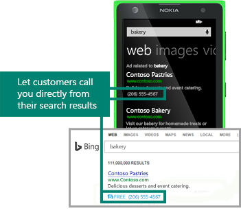 Screenshots showing Call Extensions displayed in mobile and desktop search ads.