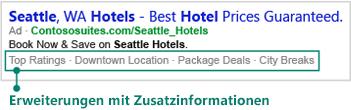 Darstellung einer Anruferweiterung in einer in Suchergebnissen geschalteten Anzeige.