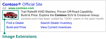Screenshot showing Image Extension displayed in the left side of a search ad.