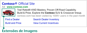 Extensão de Imagens exibida à esquerda do anúncio de busca.