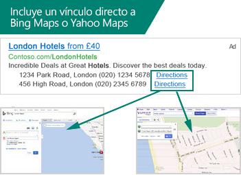 Ilustración de Extensiones de ubicación en un anuncio en buscadores y cómo se vinculan directamente con Mapas de Bing o Yahoo Maps.