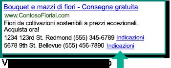 Schermata delle estensioni sitelink presenti in fondo a un annuncio online.