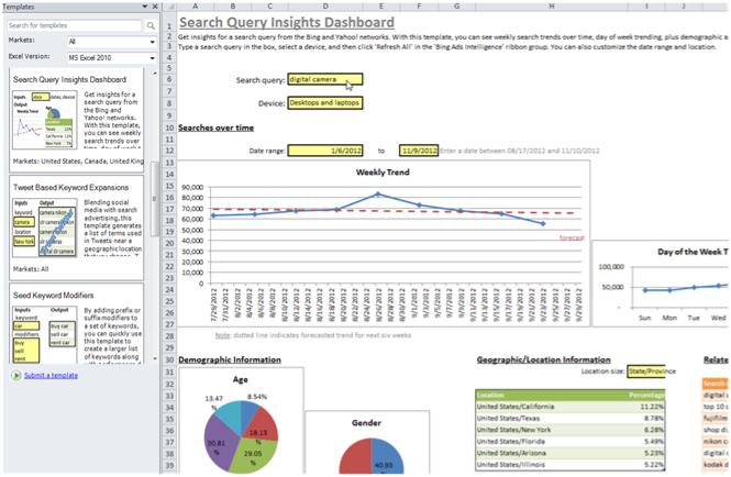 Vorlagen zur Keyword-Recherche