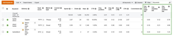 Screenshot of results for estimated bids to reach first page, mainline and best position for each of your keywords.