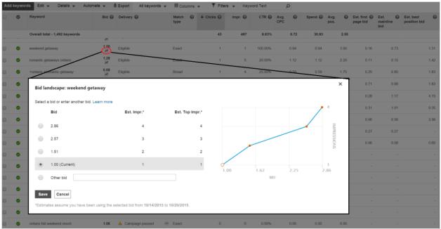 Captura de la característica Gráfico horizontal de pujas.