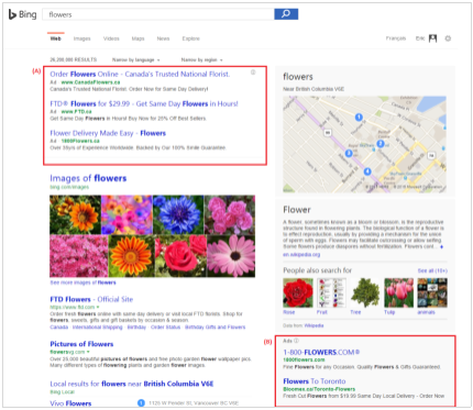 Screenshot of a search engine results page with two areas highlighted: A) the mainline ad area at top of page; B) the sidebar ad area in the right column.