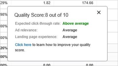 Finestra del punteggio qualità