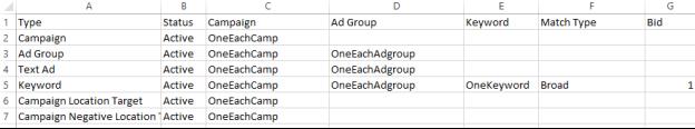 Modèle de fichier d'import