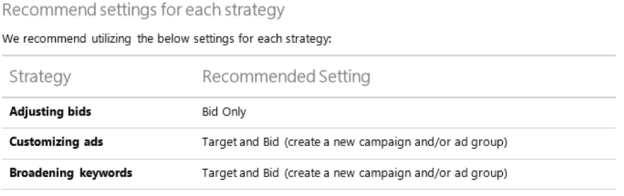Recommend settings for each strategy